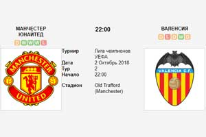 Forecast Manchester United - Valencia 02.10.2018